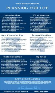 Tupler Financial NJ financial planning for life